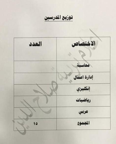 توزيع الدرجات الوظيفية لقسم التعليم المهني 2019 3318