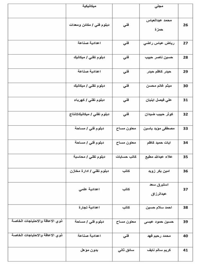 اسماء تعيينات وزارة الموارد المائية 2020  دائرة تنفيذ اعمال كري الانهر 3331