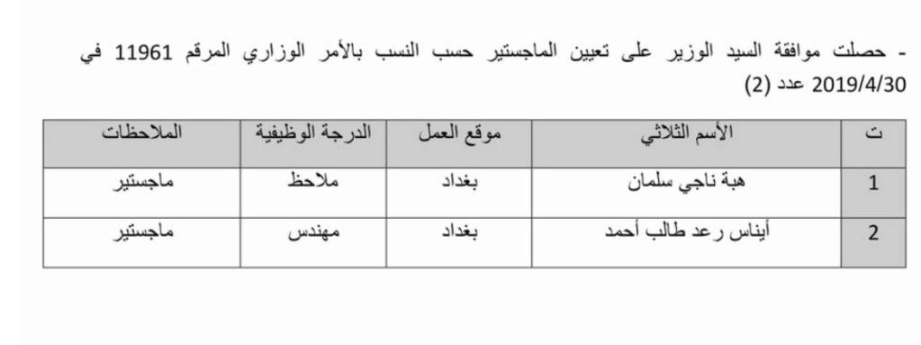 اسماء تعيينات وزارة الموارد المائية 2020 تعيينات المصب العام 3332