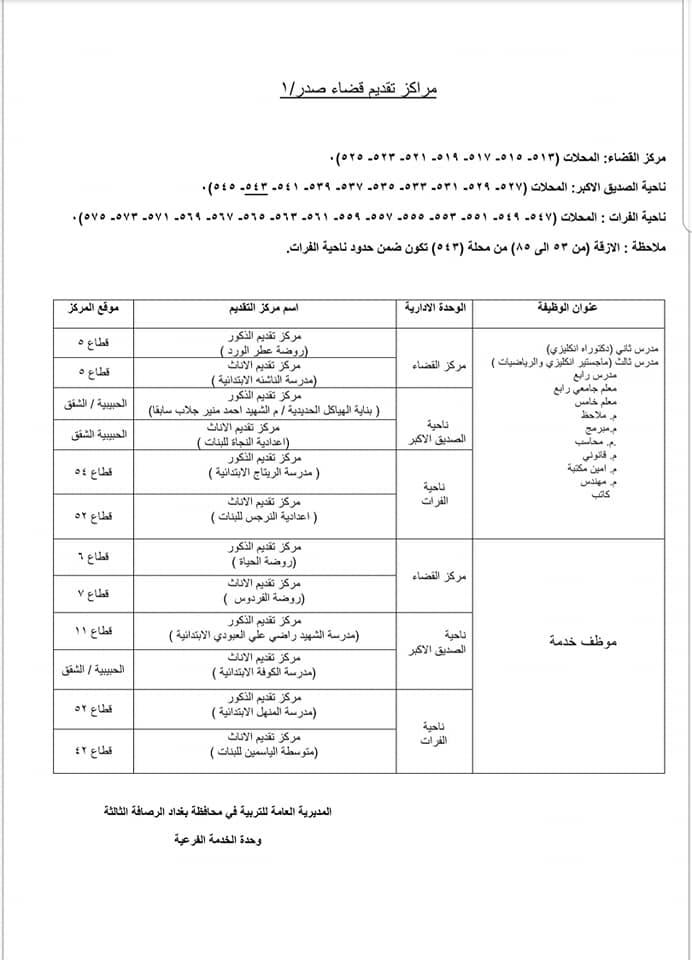 الضوابط والتعليمات الخاصة بالتعيين على الدرجات التعويضية لتربية الرصافة الثالثة 334
