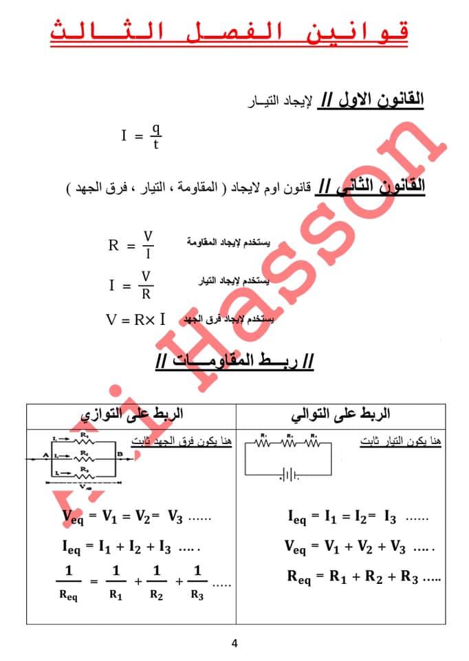 مجموعه ملخصات القوانين واستخداماتها لفيزياء الثالث المتوسط  2019 347
