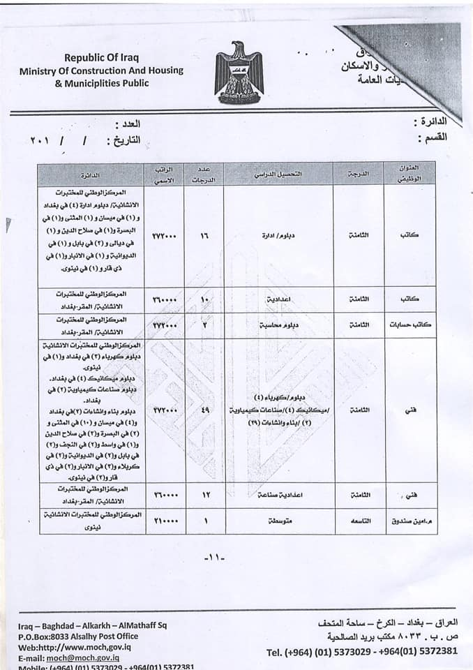عاجل درجات وظيفية عدد 732 في وزارة الاعمار والاسكان والبلديات العامة  353