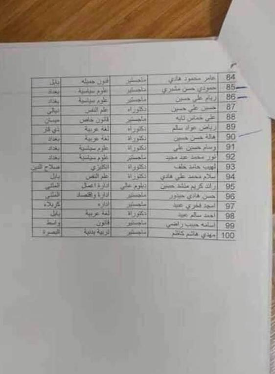 اسماء المقبولين في تعيينات وزارة الشباب والرياضة 2020  356