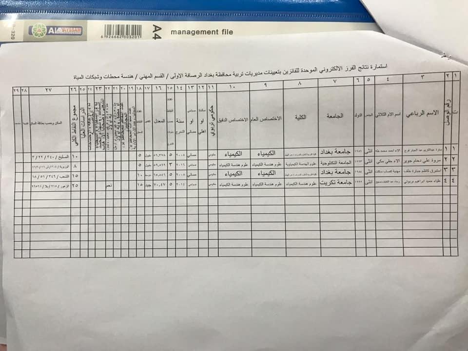 نتائج تعيينات تربية الرصافة الاولى القسم المهني الأول 2020  363