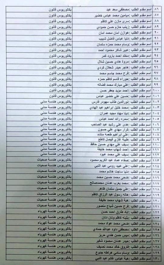 لائحة بكل وجبات اسماء المقبولين في وزارة الاعمار والاسكان 2020  369
