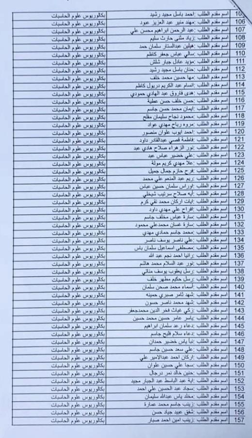 لائحة بكل وجبات اسماء المقبولين في وزارة الاعمار والاسكان 2020  376