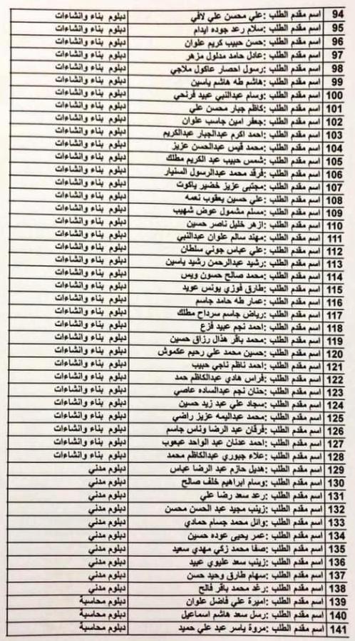 الوجبة السادسة عشر من المتقدمين على وزارة الاعمار والاسكان 2020  378