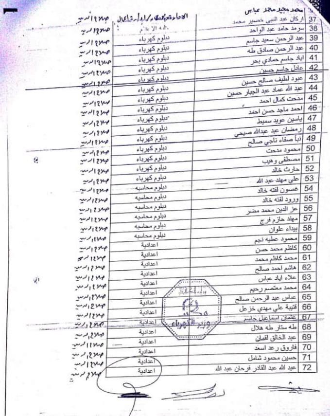 اسماء تعيينات وزارة الكهرباء 2019 بصفة اجور يومية نينوى وكركوك وصلاح الدين 379
