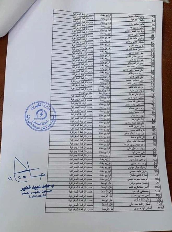 تعيينات الكهرباء العراقية 2019 الشركة العامة لأنتاج الطاقة الكهربائية 380