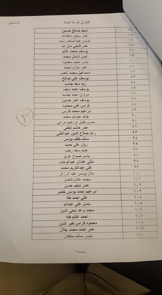 اسماء المقبولين في توزيع كهرباء نينوى 2020  البالغ عددهم ٧٠٠ 388