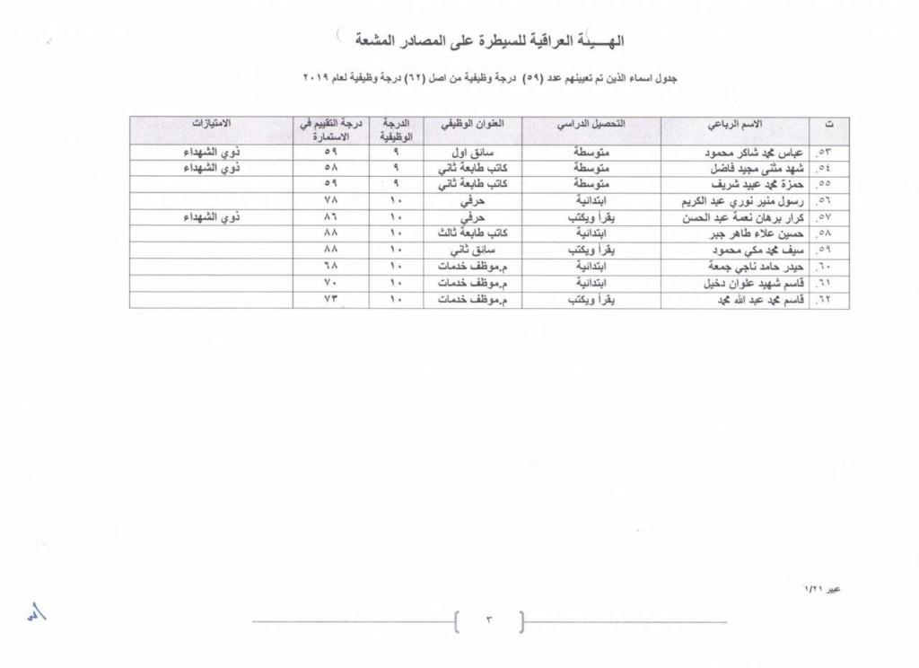 عاجل نشر أسماء المقبولين في الهيئة العراقية للسيطرة على المصادر المشعة  394