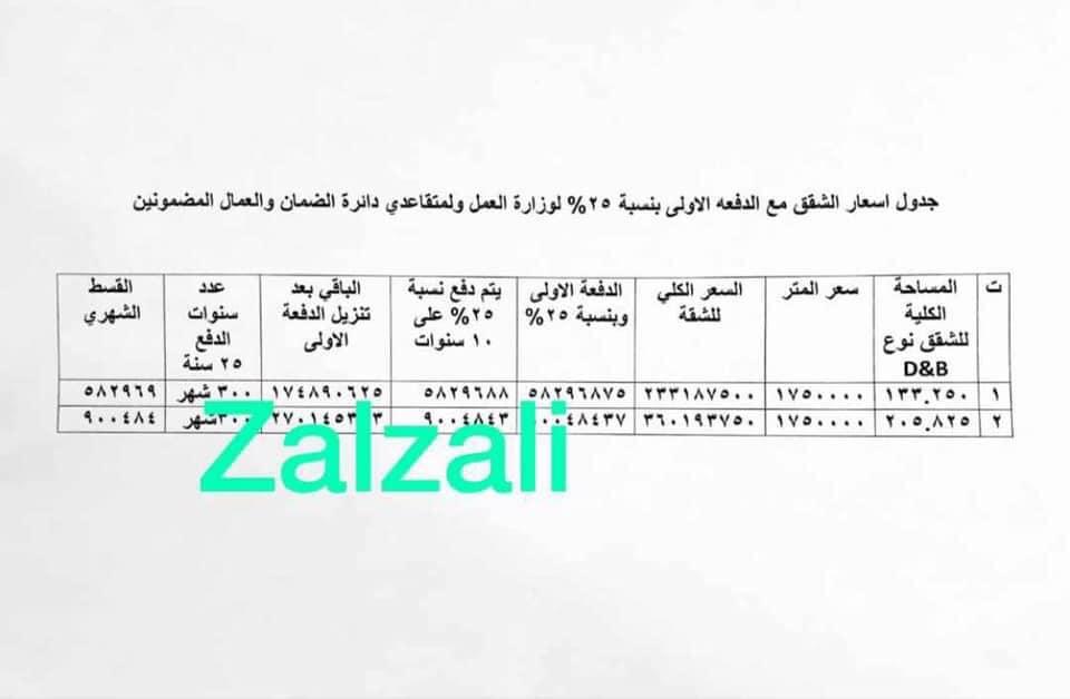 وزارة_العمل - التقديم على مشروع مجمع دار السلام السكني في مطار المثنى 2020 4101