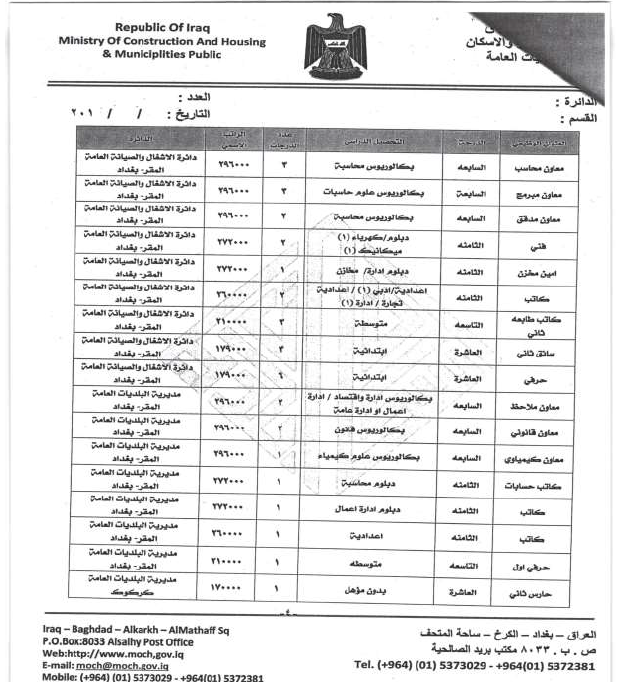 درجات وظيفية في وزارة الاعمار والاسكان والبلديات العامة 412
