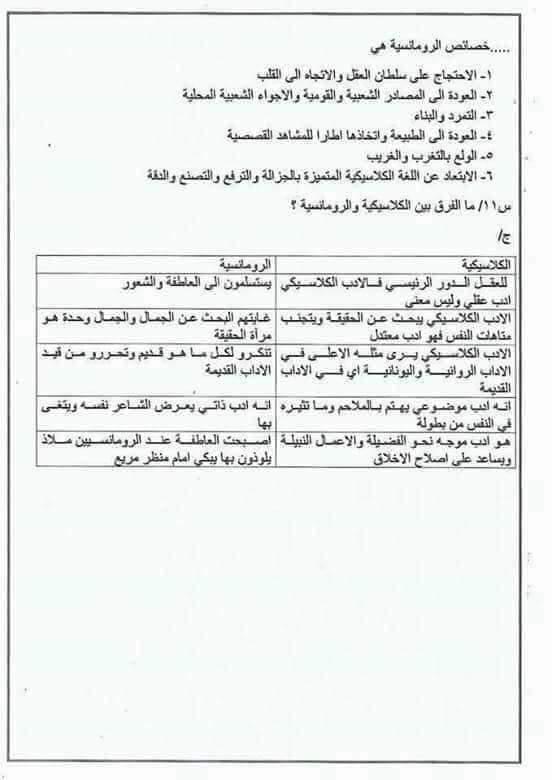 مرشحات اللغة العربية للسادس اعدادي 2018 416
