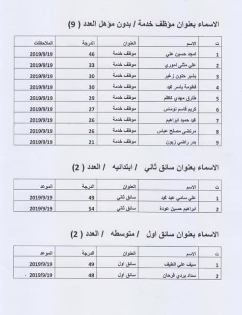 نتائج تعيينات دائرة مدينة الطب 2019 419