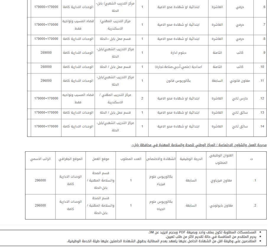 تعيينات مديرية العمل والشؤون الاجتماعية بابل 2019 420