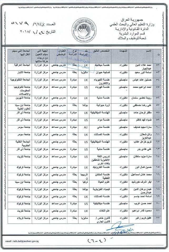 عاجل :: تعيينات بوزارة التعليم العالي لحاملي الشهادات 427