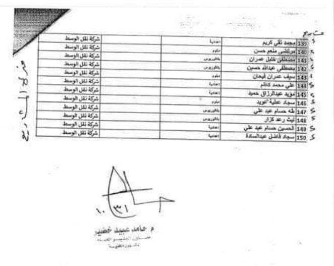 وزارة الكهرباء العراقية تعيينات 2020  تضم 300 متظاهر ضمن اسماء المنطقة الوسطى 427