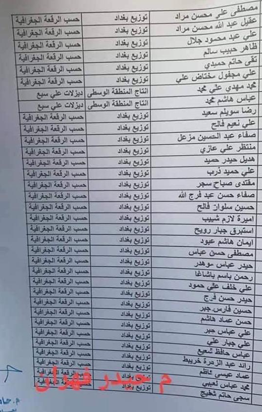وزارة الكهرباء العراقية تعيينات 2020  تضم 300 متظاهر ضمن اسماء المنطقة الوسطى 428