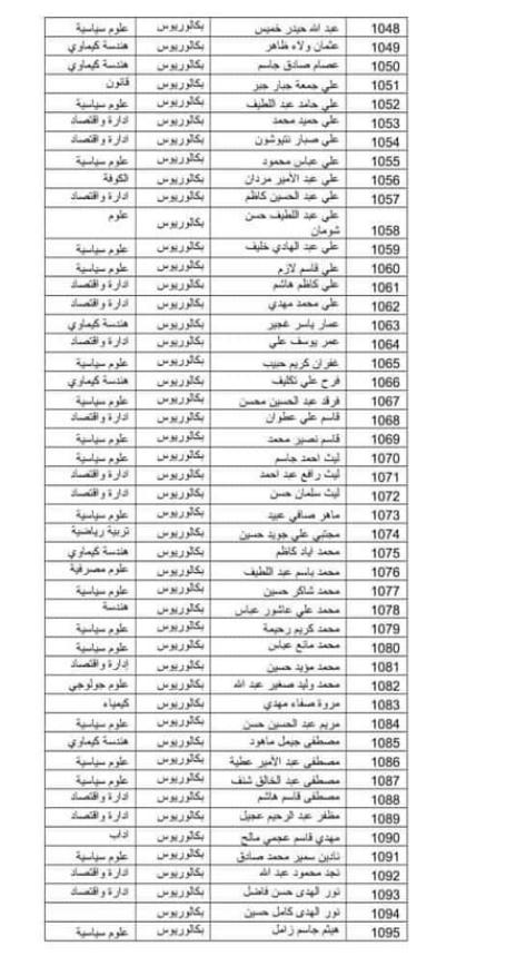 اسماء المقبولين في تعيينات وزارة الدفاع 2019 كل الوجبات 432