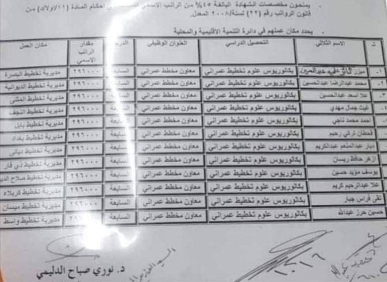 اسماء المقبولين في تعيينات وزارة التخطيط 2019 4423
