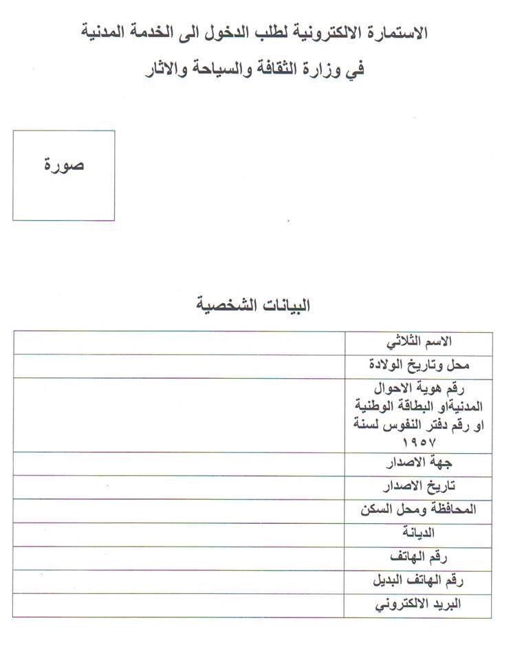 درجات وظيفية في وزارة الثقافة العراقية باختصاصات متنوعة 2019 445