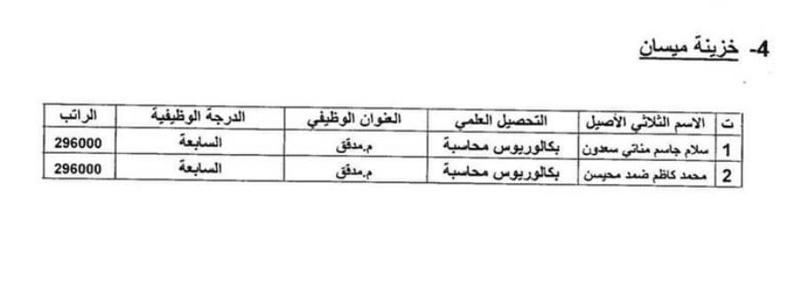 اسماء المقبولين في تعيينات وزارة المالية 2020 بغداد والمحافظات 446