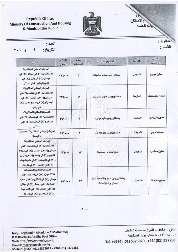 عاجل درجات وظيفية عدد 732 في وزارة الاعمار والاسكان والبلديات العامة  449