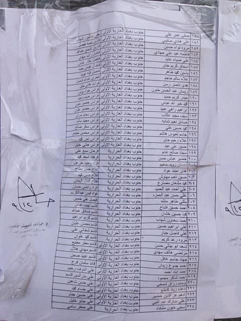 بغداد - نتائج تعيينات وزارة الكهرياء المنطقة الوسطى 2019 452