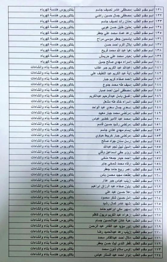 لائحة بكل وجبات اسماء المقبولين في وزارة الاعمار والاسكان 2020  462