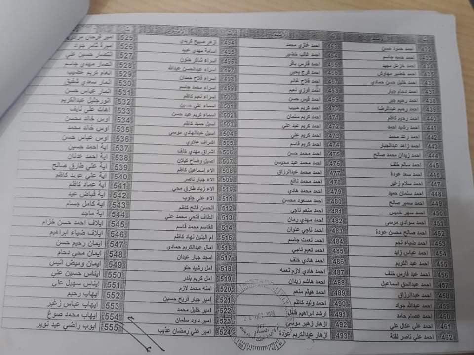 عاجل اكثر من 1500 من تعيينات المتظاهرين كهرباء بغداد 2020  464