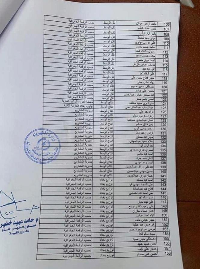 تعيينات الكهرباء العراقية 2020 الشركة العامة لأنتاج الطاقة الكهربائية 468