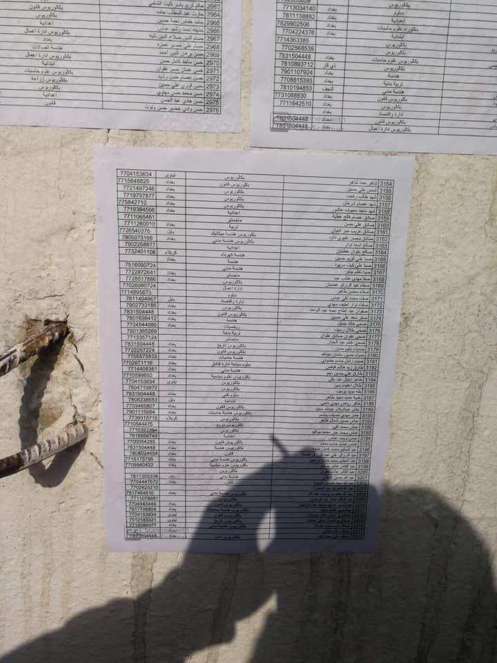 اسماء المقبولين في تعيينات مكتب رئيس الوزراء في العلاوي على وزارة الدفاع 478