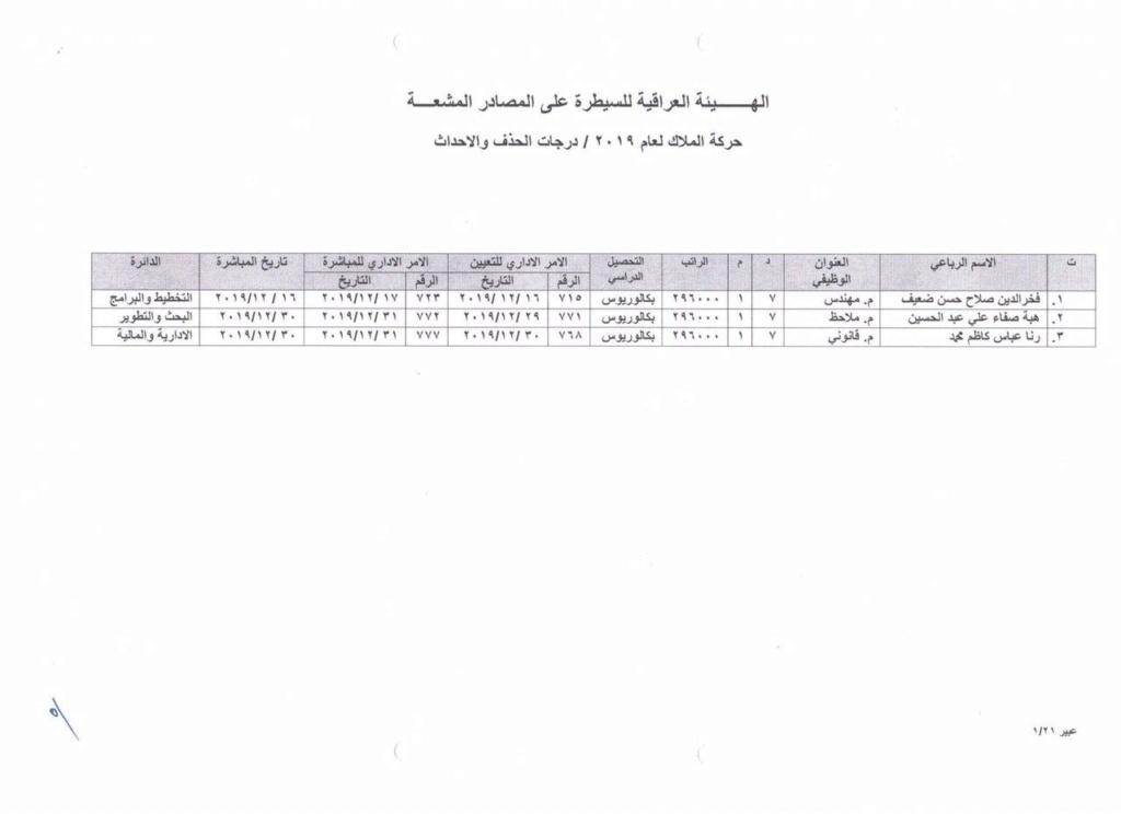 عاجل نشر أسماء المقبولين في الهيئة العراقية للسيطرة على المصادر المشعة  481