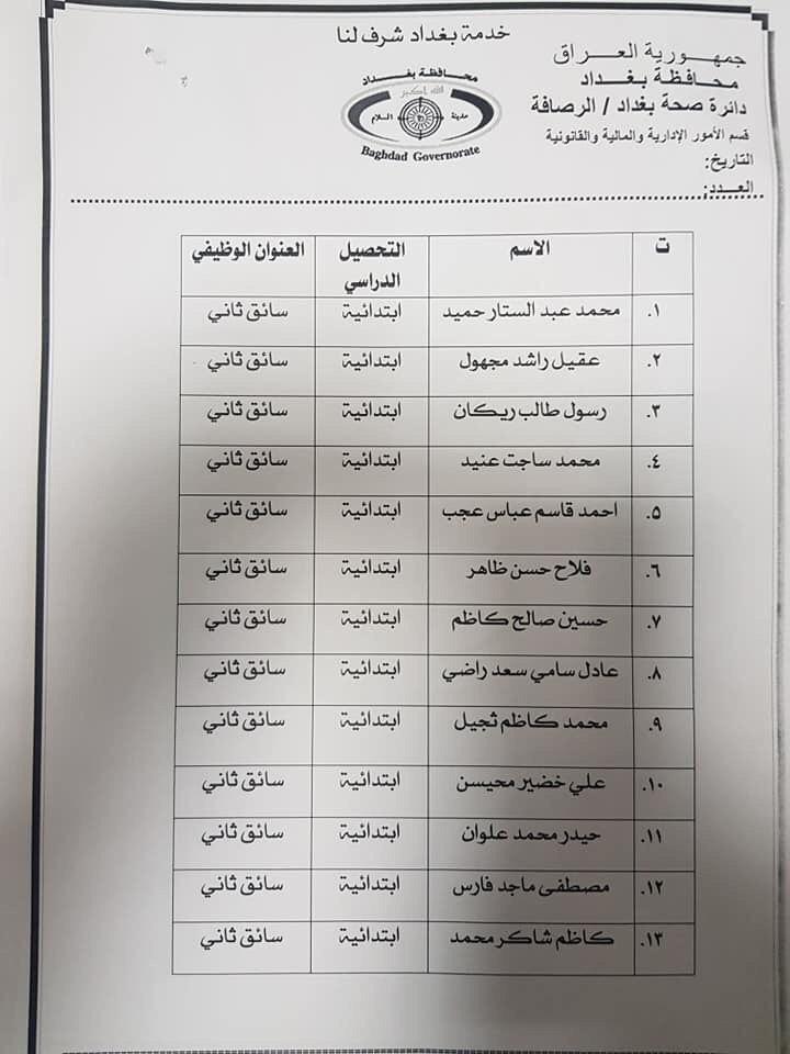 عااجل أسماء المقبولين بتعيينات دائرة الصحة بغداد(الوجبة الأولى) 2020 487