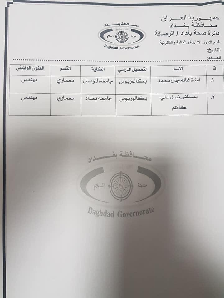 عااجل أسماء المقبولين بتعيينات دائرة الصحة بغداد (الوجبة الثانية) 2020 488