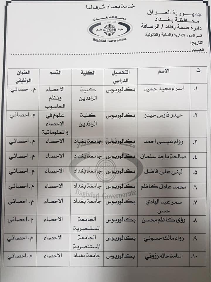 عااجل أسماء المقبولين بتعيينات دائرة الصحة بغداد (الوجبة الثالثة) 2020 489