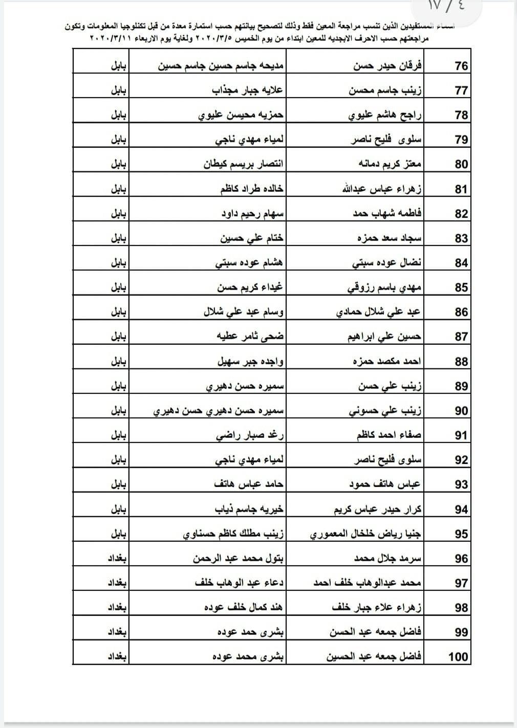 اسماء المقبولين في راتب المعين المتفرغ 2020 مواعيد الحضور 493