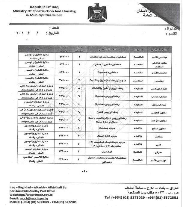 درجات وظيفية في وزارة الاعمار والاسكان والبلديات العامة 510