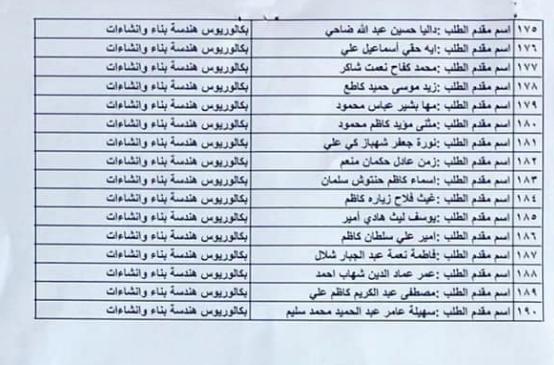 لائحة بكل وجبات اسماء المقبولين في وزارة الاعمار والاسكان 2020  520