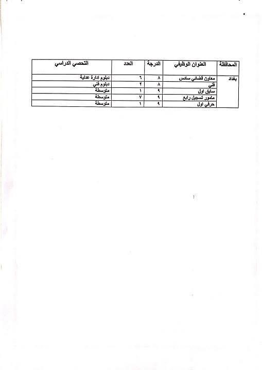 عاجل :: درجات وظيفية في وزارة العدل لكافة المحافظات والاختصاصات  523