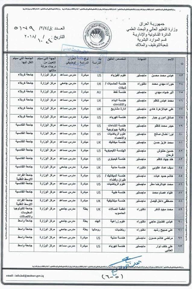 عاجل :: تعيينات بوزارة التعليم العالي لحاملي الشهادات 525