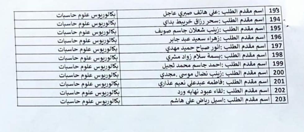 لائحة بكل وجبات اسماء المقبولين في وزارة الاعمار والاسكان 2020  527