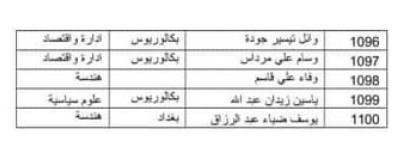 اسماء المقبولين في تعيينات وزارة الدفاع 2019 كل الوجبات 528