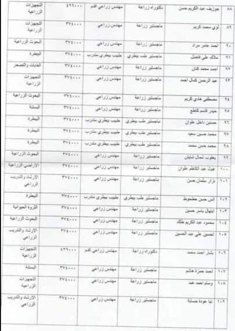 143 ضمن اسماء المقبولين في تعيينات وزارة الزراعة 2020  من المعتصمين 529