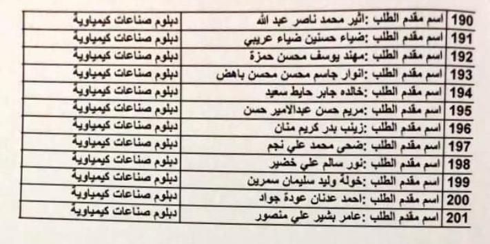 الوجبة السادسة عشر من المتقدمين على وزارة الاعمار والاسكان 2020  531
