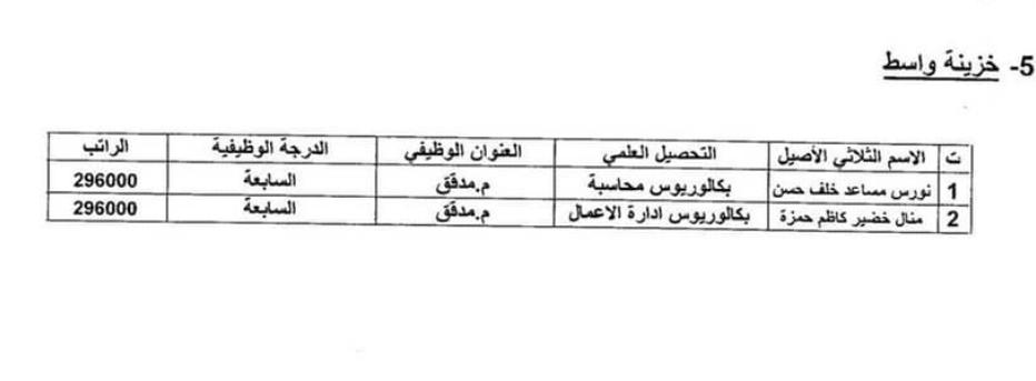 اسماء المقبولين في تعيينات وزارة المالية 2020 بغداد والمحافظات 538