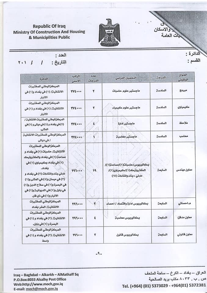 عاجل درجات وظيفية عدد 732 في وزارة الاعمار والاسكان والبلديات العامة  543