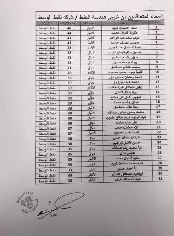 اسماء تعيينات وزارة النفط 2020  خريجي هندسة النفط بصيغة عقد 5525