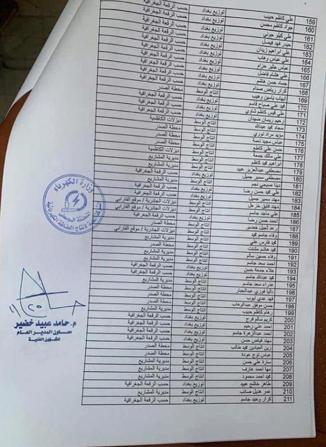 تعيينات الكهرباء العراقية 2020 الشركة العامة لأنتاج الطاقة الكهربائية 558